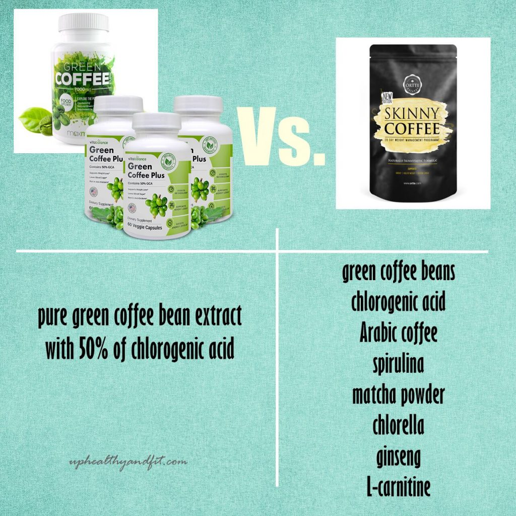 best-green-coffee-extract-supplements-pure-and-plus-vs-skinny-coffee