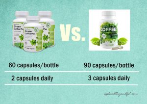 best-green-coffee-extract-supplements-pure-vs-plus