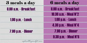 how-many-meals-a-day-to-lose-weight